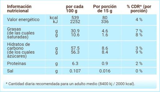 Nutella información nutricional